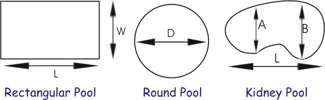 Pool Volume Grapphic